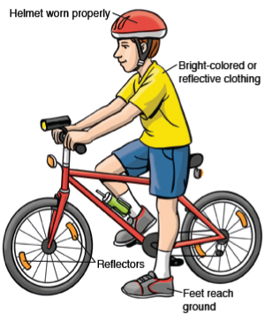Bicyclist with helmet and labeled safety features